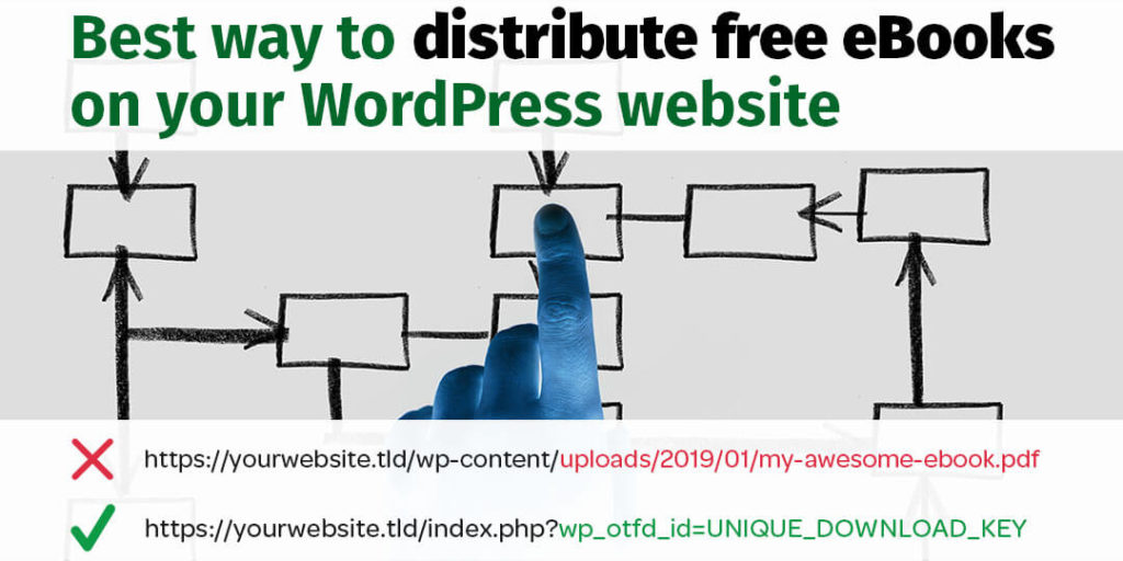 The best way to distribute free eBooks on WordPress website and grow the subscribers list